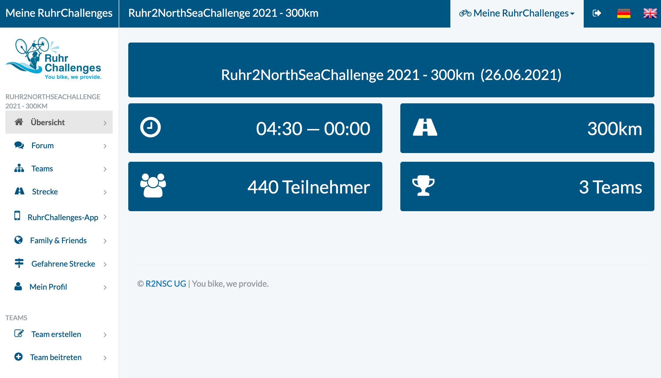 Das Meine-RuhrChallenges-Portal